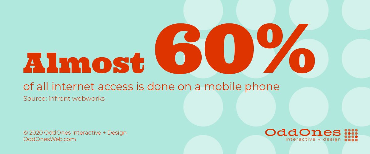 Almost 60% of All Internet Access is Done Through the Phone (infront webworks)