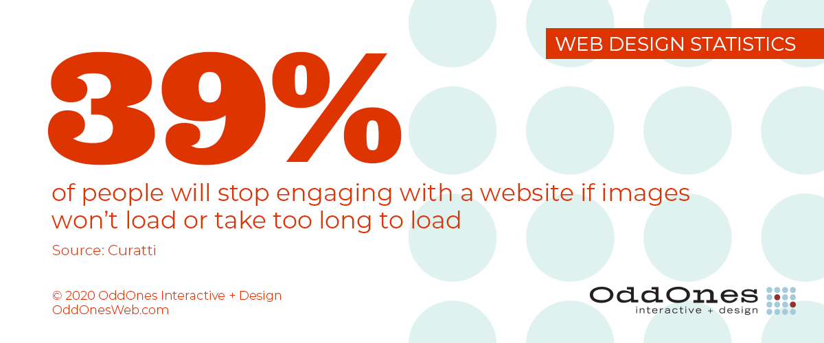 Why You Need a Fast Loading Website